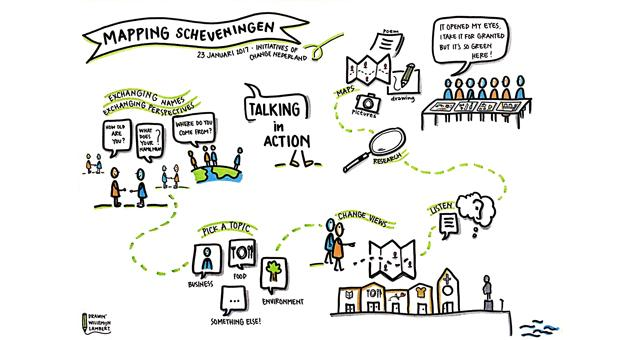 Graphic recording van Willemijn Lambert van de mapping in Scheveningen op 28 januari 2017