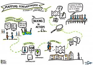Graphic Recording van de mapping in Scheveningen op 28 januari 2017 door Willemijn Lambert